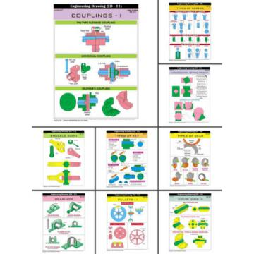 Jagruti Type Of Gear Engineering Drawing Wall Chart Technical Education Charts